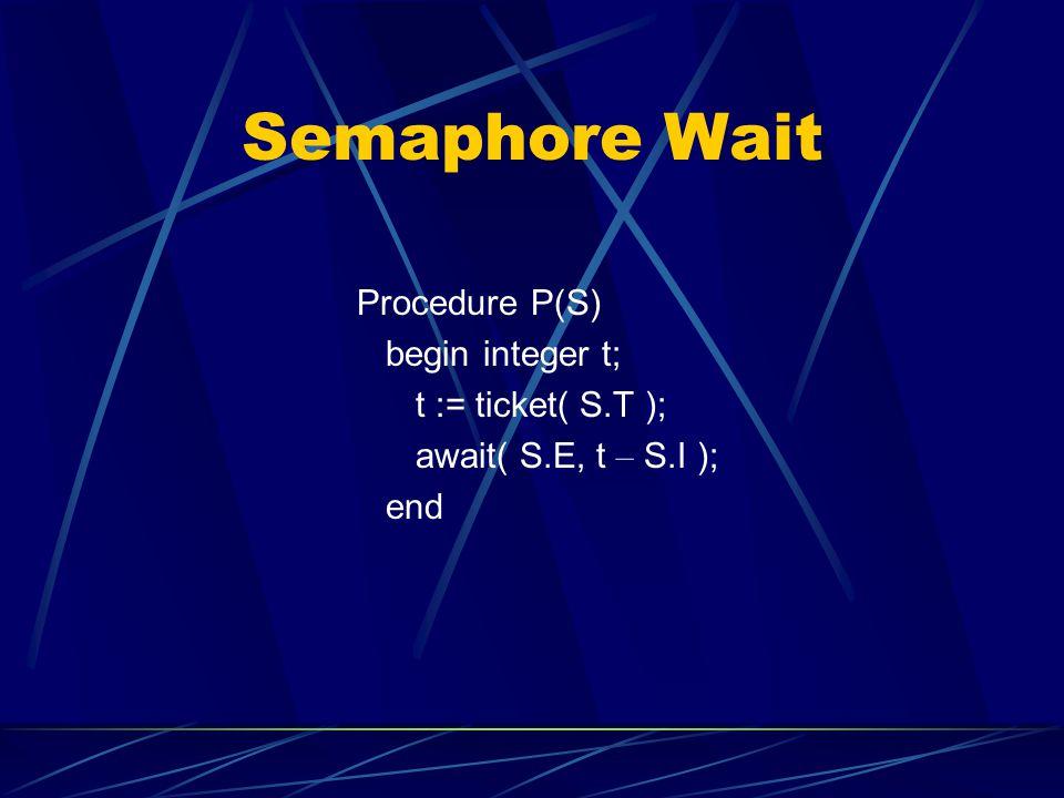 Semaphore Wait Procedure P(S) begin integer t; t := ticket( S.T );
