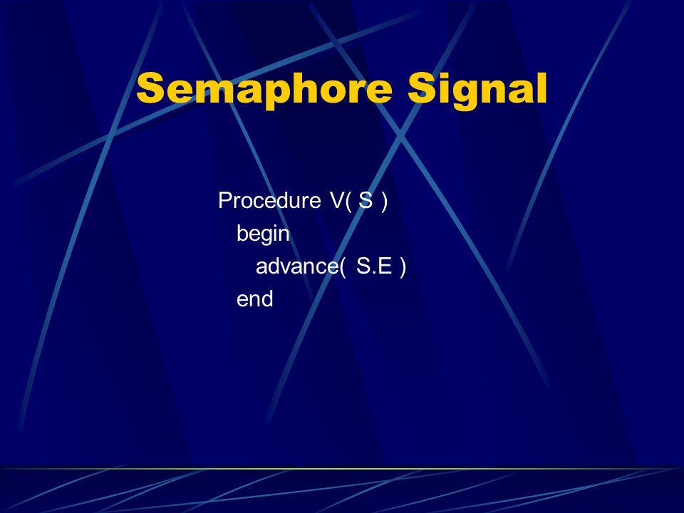 Semaphore Signal Procedure V( S ) begin advance( S.E ) end
