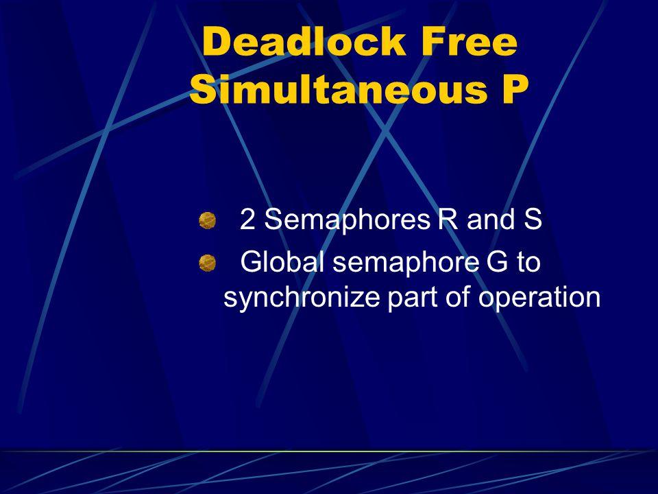 Deadlock Free Simultaneous P