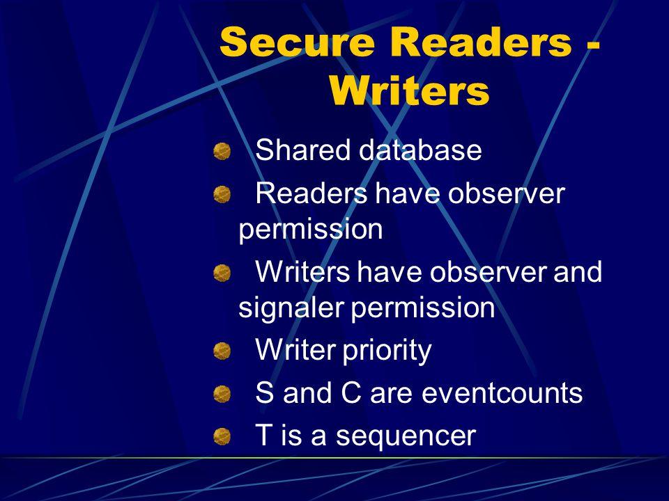Secure Readers - Writers