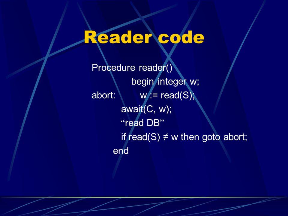 Reader code Procedure reader() begin integer w; abort: w := read(S);
