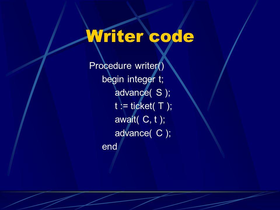Writer code Procedure writer() begin integer t; advance( S );
