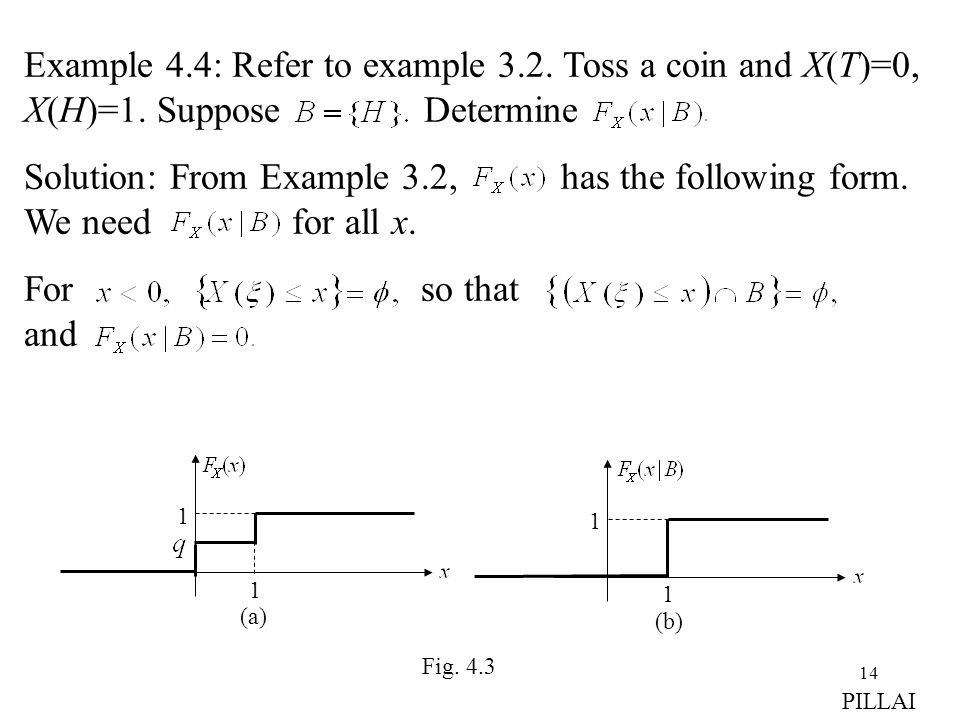 Solution: From Example 3.2, has the following form. We need for all x.