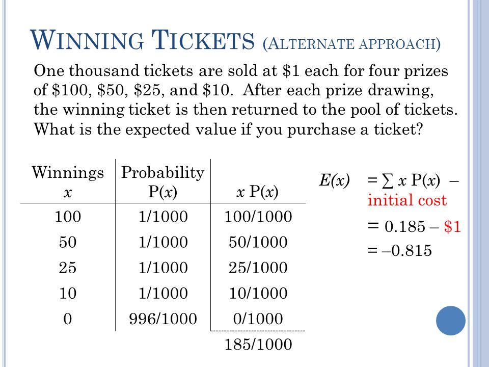 Winning Tickets (Alternate approach)