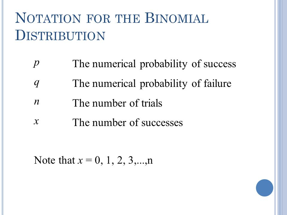 Notation for the Binomial Distribution