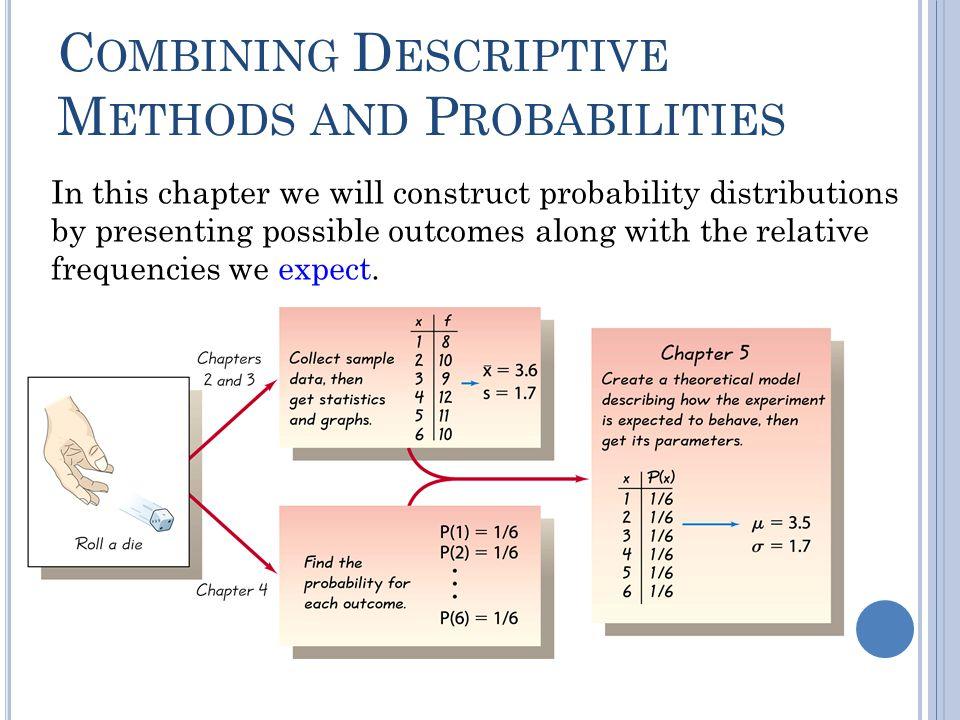 Combining Descriptive Methods and Probabilities