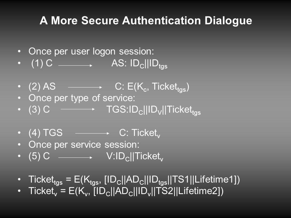 A More Secure Authentication Dialogue