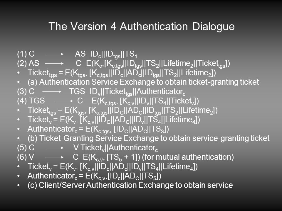 The Version 4 Authentication Dialogue
