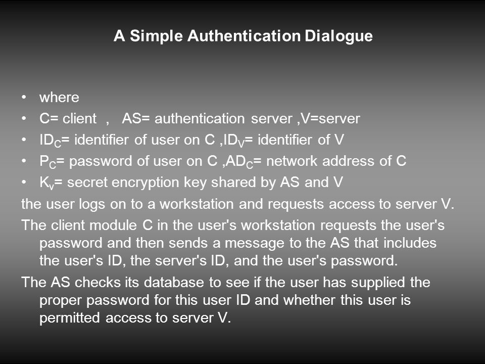 A Simple Authentication Dialogue