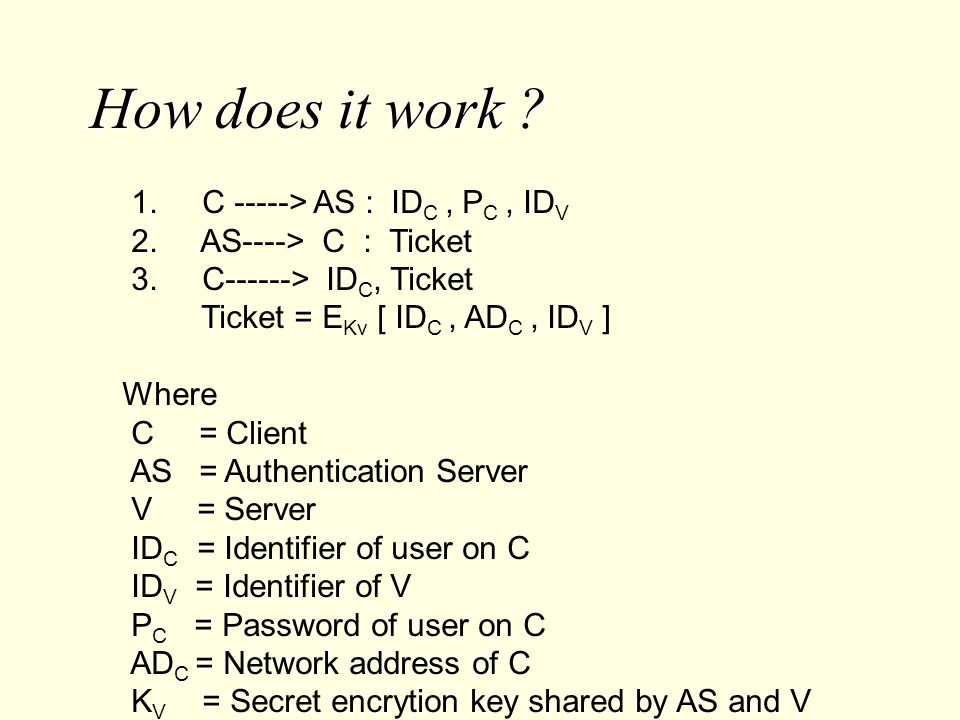 How does it work 1. C -----> AS : IDC , PC , IDV