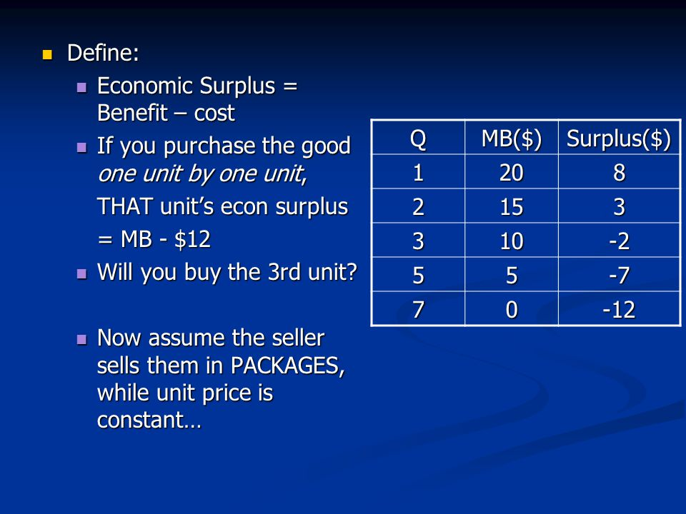 Define: Economic Surplus = Benefit – cost. If you purchase the good one unit by one unit, THAT unit's econ surplus.