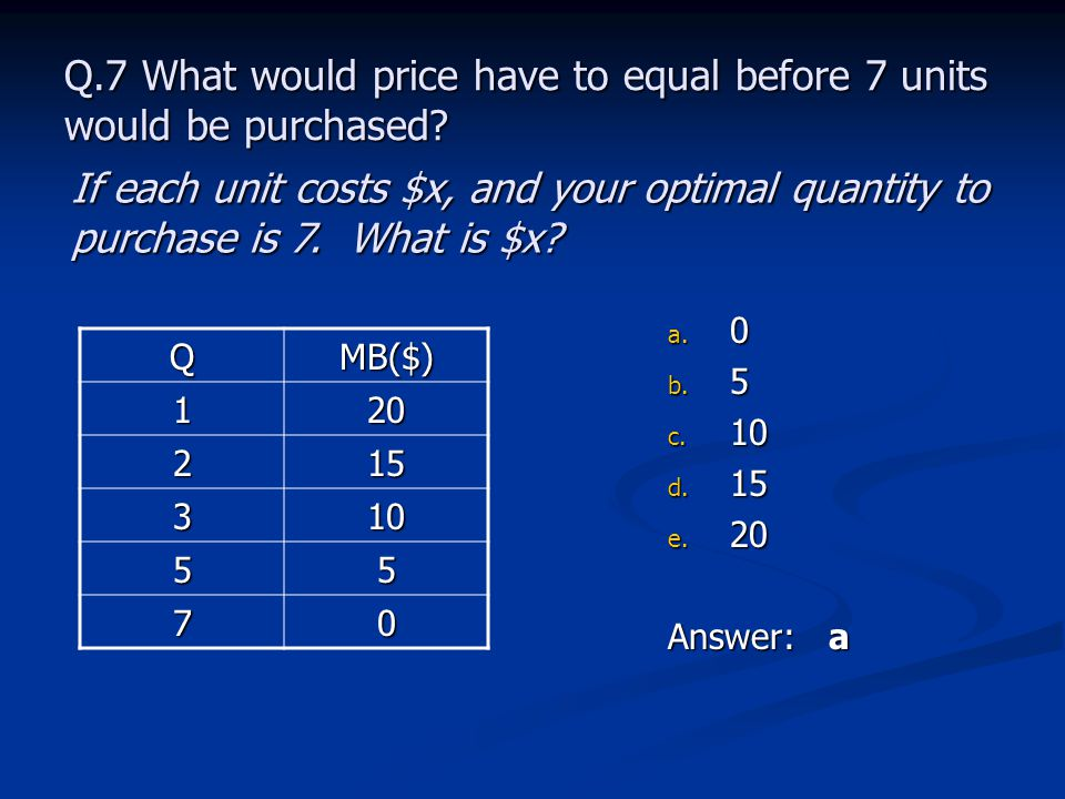 Q.7 What would price have to equal before 7 units would be purchased