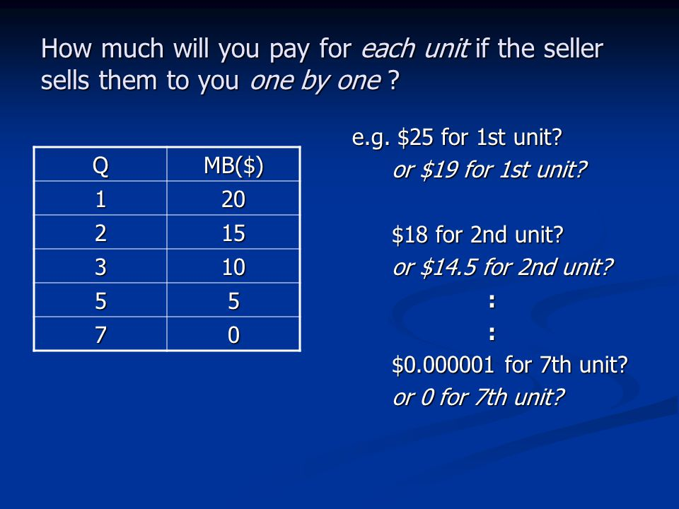How much will you pay for each unit if the seller sells them to you one by one