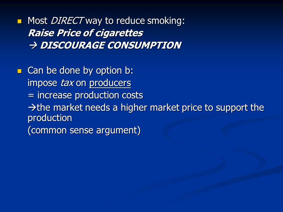 Most DIRECT way to reduce smoking: