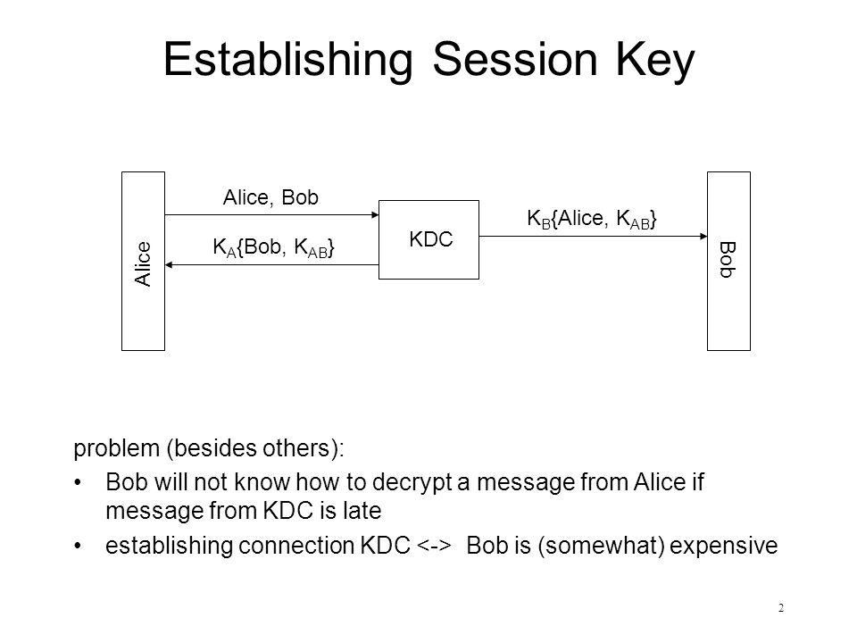 Establishing Session Key