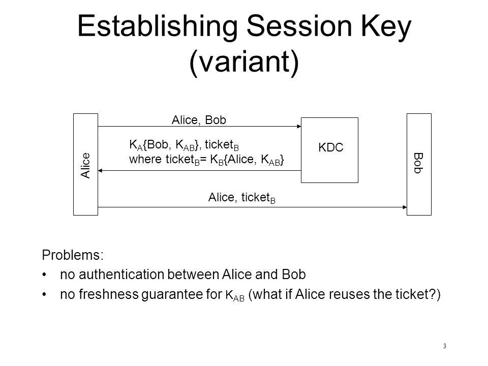 Establishing Session Key (variant)