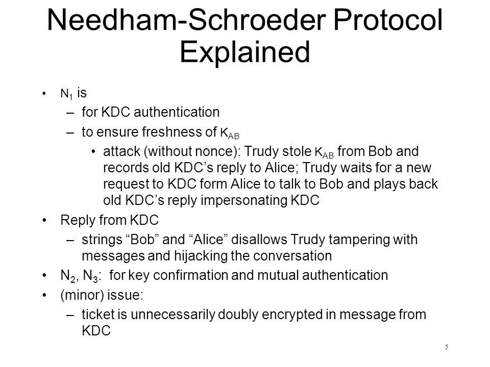 Needham-Schroeder Protocol Explained