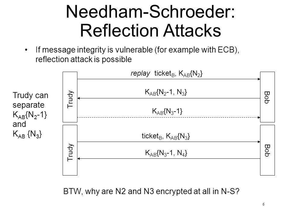 Needham-Schroeder: Reflection Attacks