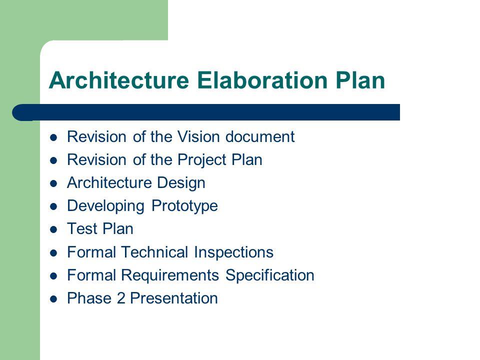 Architecture Elaboration Plan