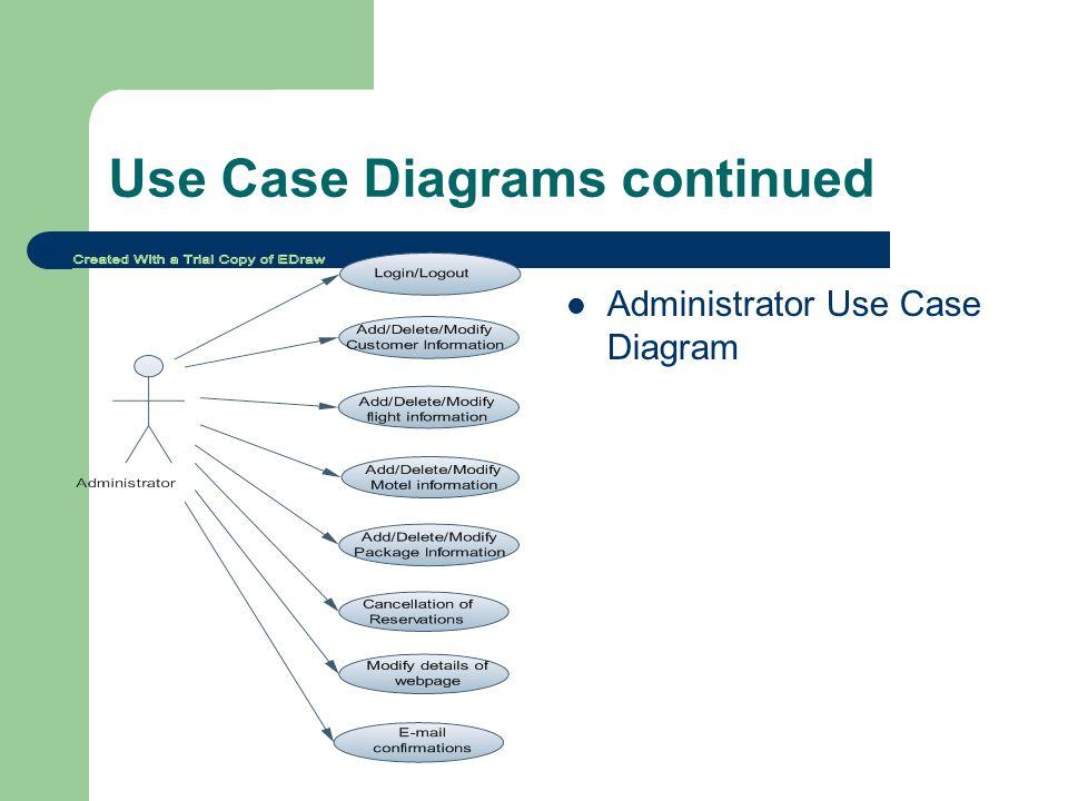 Use Case Diagrams continued