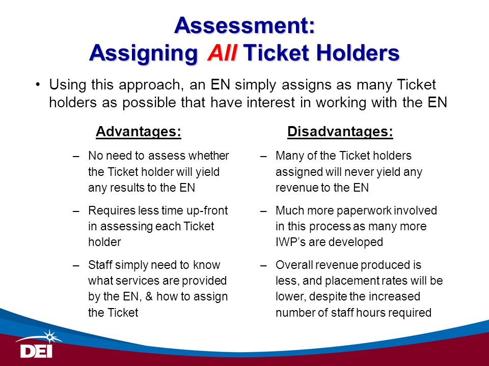 Assessment: Assigning All Ticket Holders