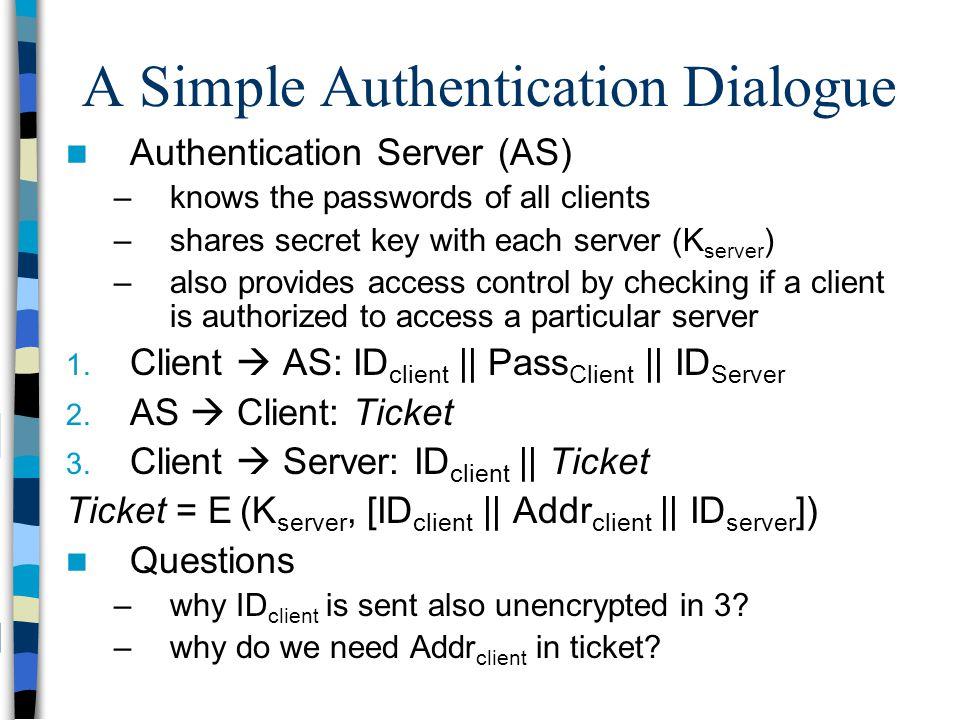 A Simple Authentication Dialogue