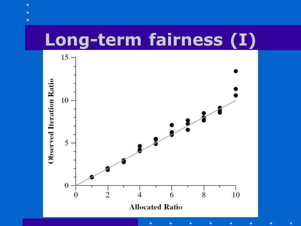 Long-term fairness (I)