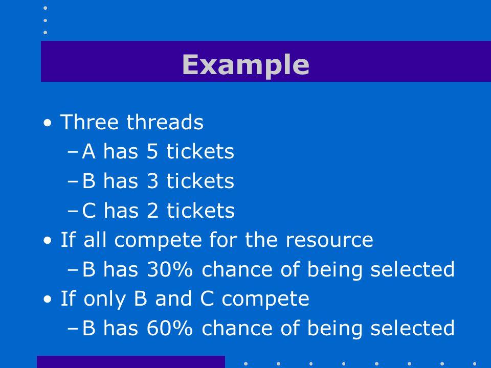 Example Three threads A has 5 tickets B has 3 tickets C has 2 tickets