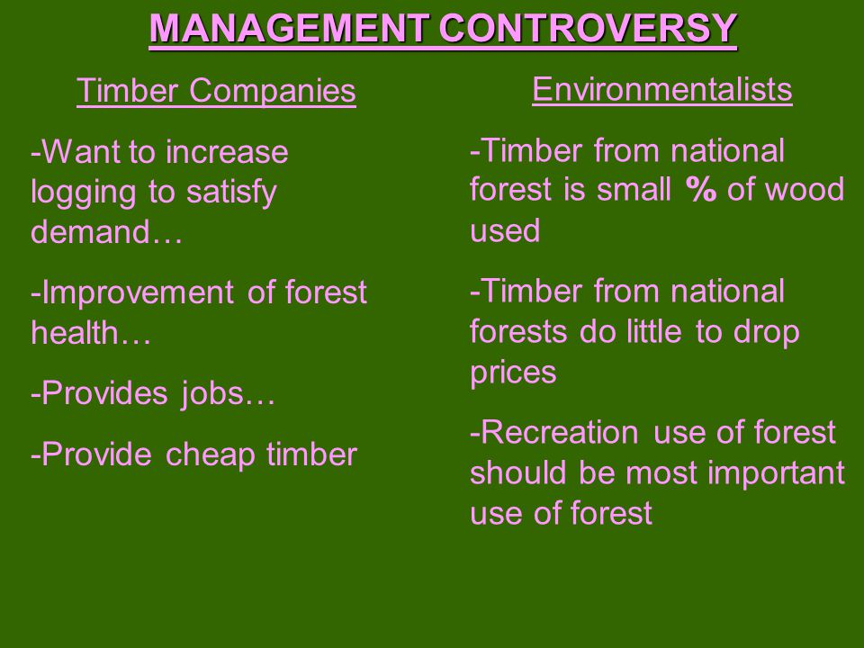 MANAGEMENT CONTROVERSY