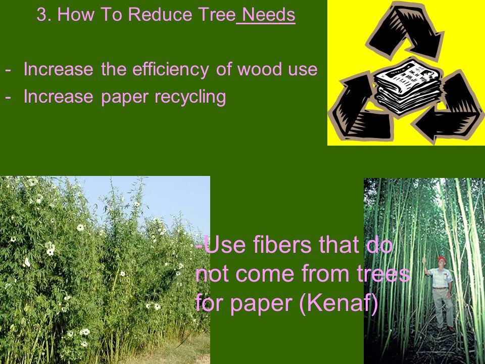 3. How To Reduce Tree Needs