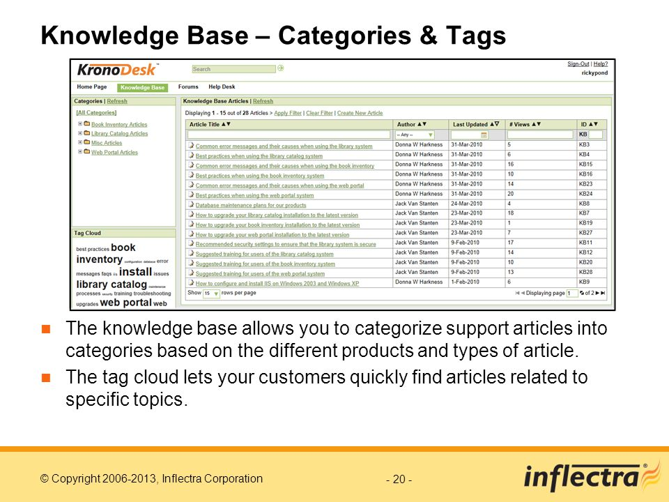 Knowledge Base – Categories & Tags
