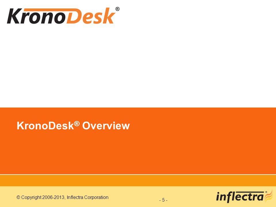 KronoDesk® Overview