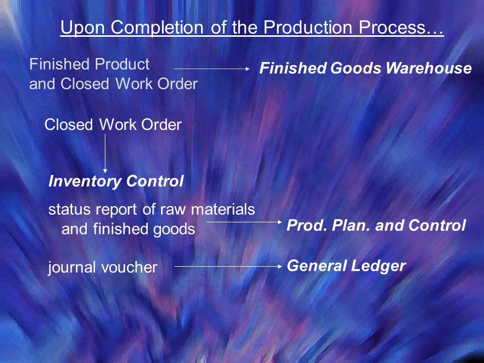 Upon Completion of the Production Process…
