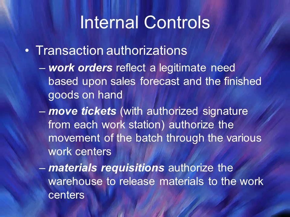 Internal Controls Transaction authorizations