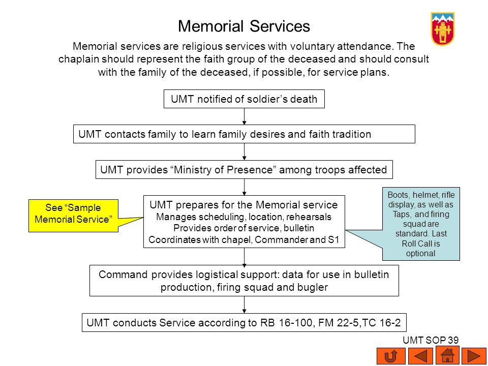 Sample Memorial Service