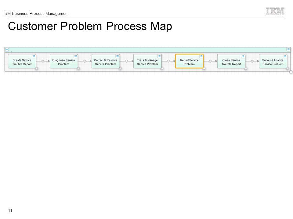 Customer Problem Process Map