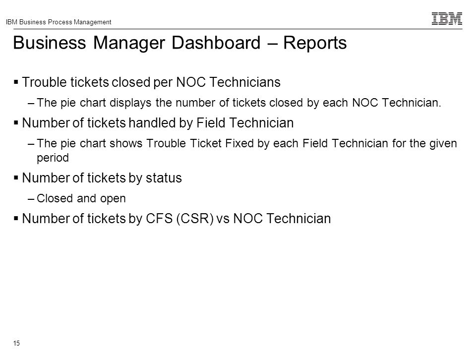 Business Manager Dashboard – Reports