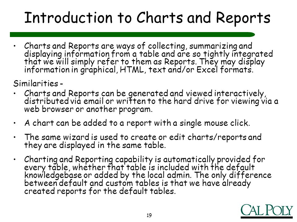 Introduction to Charts and Reports