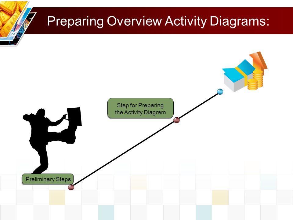Preparing Overview Activity Diagrams: