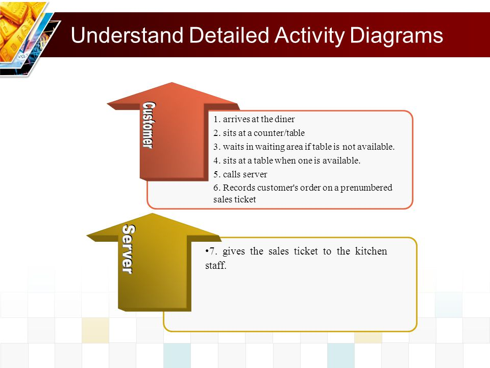 Understand Detailed Activity Diagrams