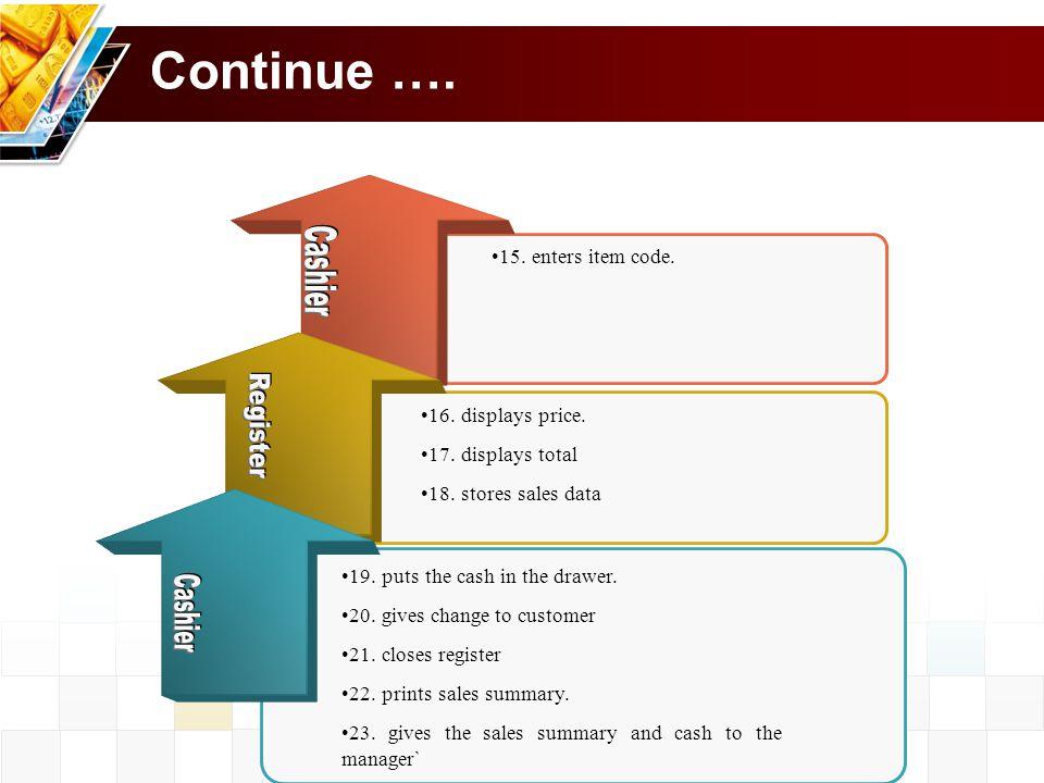 Continue …. Register Cashier Cashier 15. enters item code.