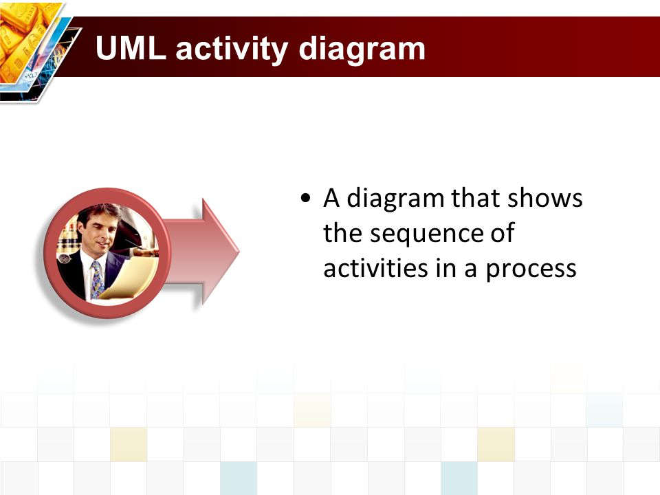 UML activity diagram A diagram that shows the sequence of activities in a process