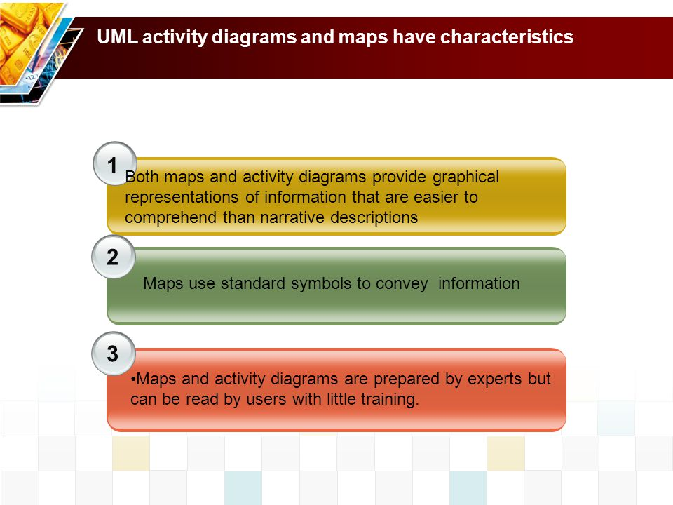 UML activity diagrams and maps have characteristics