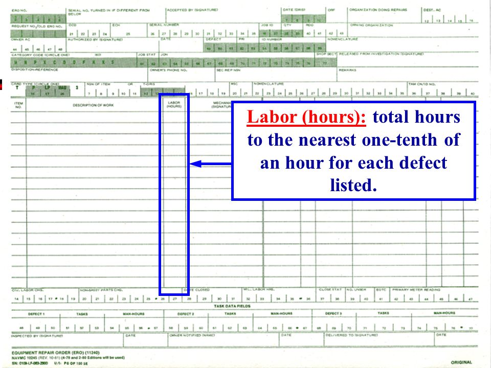 Labor (hours): total hours to the nearest one-tenth of an hour for each defect listed.