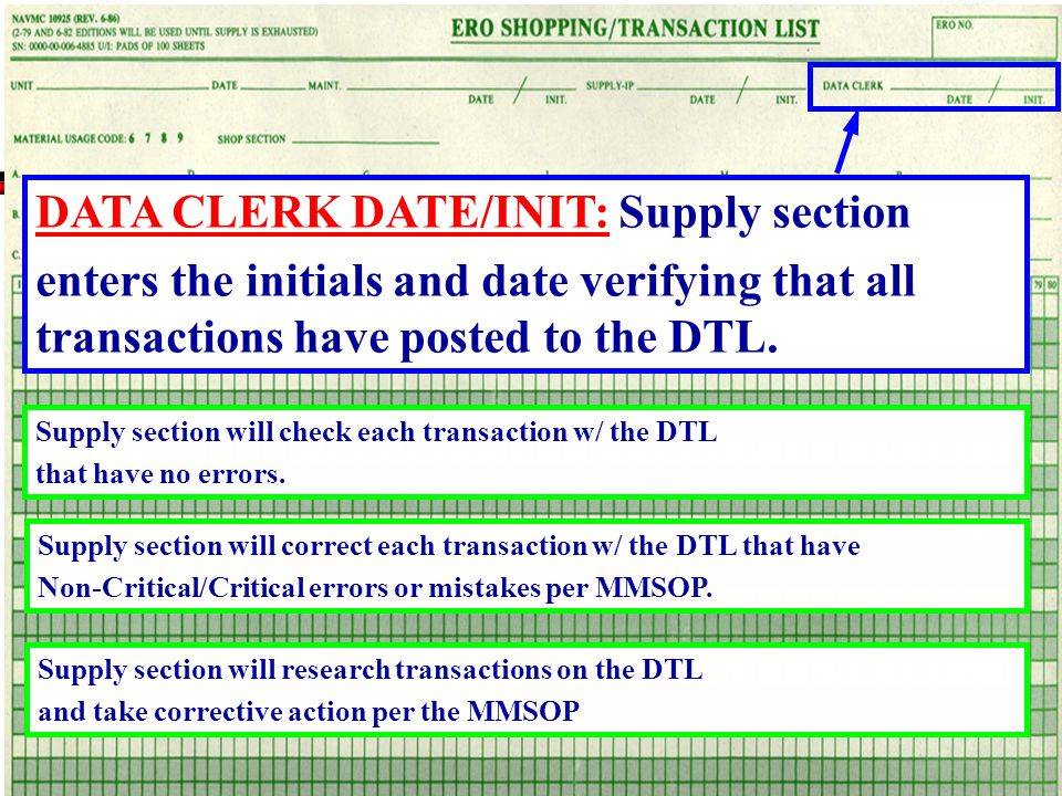DATA CLERK DATE/INIT: Supply section