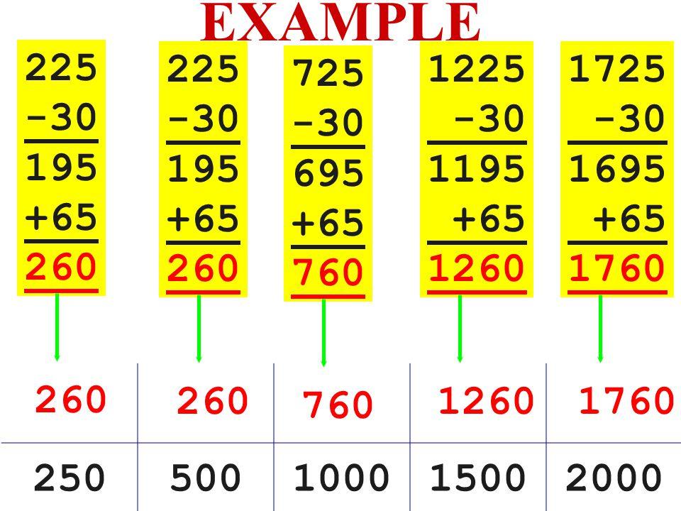EXAMPLE 225. -30. 195. +65. 260. 225. -30. 195. +65. 260. 725. -30. 695. +65. 760. 1225.