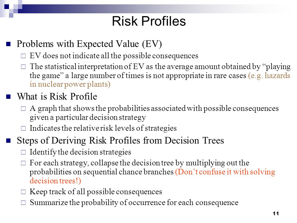 Risk Profiles Problems with Expected Value (EV) What is Risk Profile