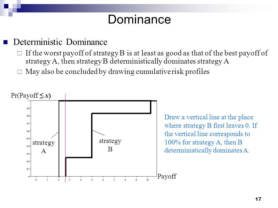 Dominance Deterministic Dominance