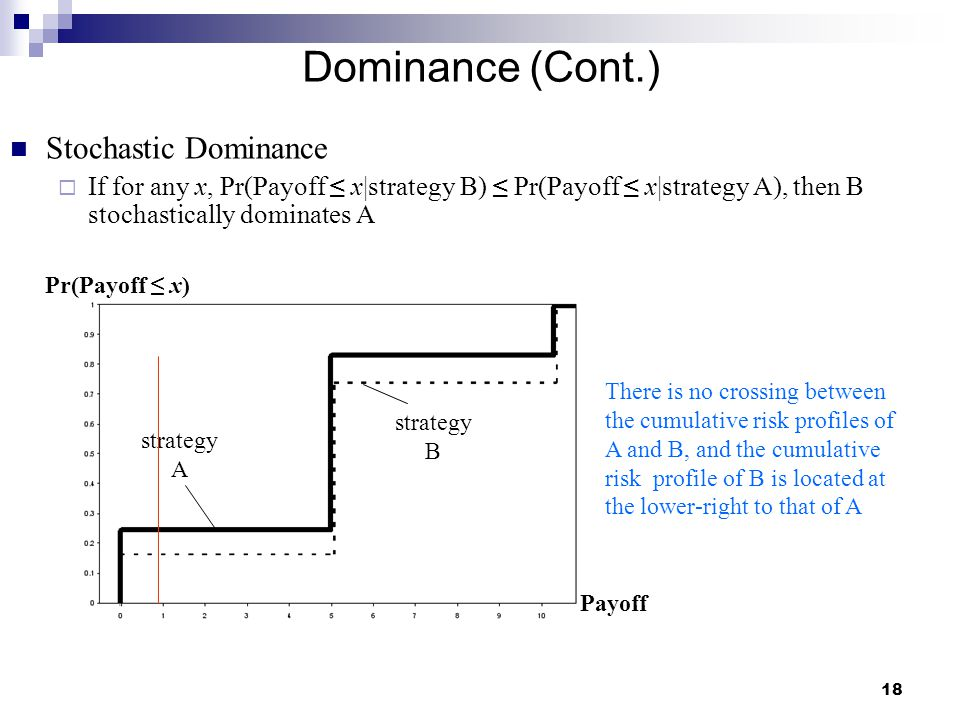 Dominance (Cont.) Stochastic Dominance