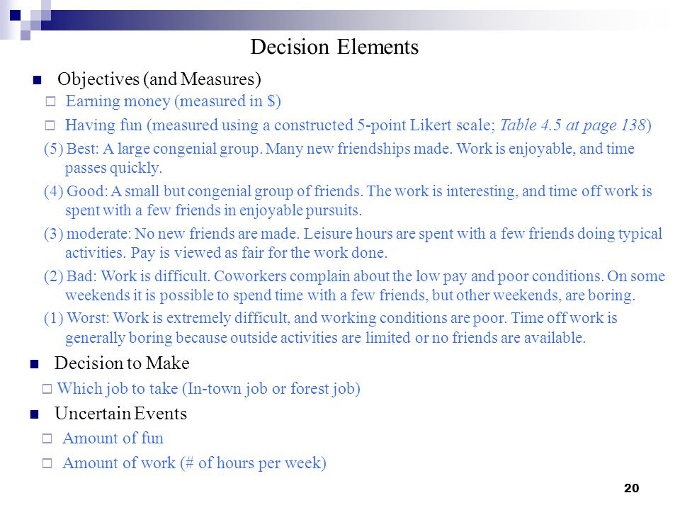 Decision Elements Objectives (and Measures) Decision to Make